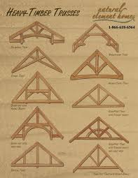 100 House Trusses TFBS And Options For In 2019 Exterior Siding Roof Trusses