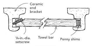 replacement towel bar homebuilding