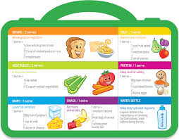 Struggling To Create A Variety Of Healthy Lunchboxes Each Day Here Are My Top Tips