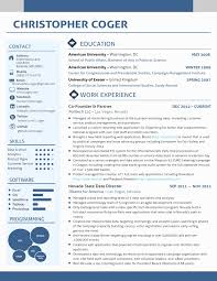 Data Scientist Resume Sample Beautiful Science Template Cv Example For Job Application Heegan Times