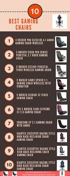 Best Gaming Chair - Sami Joy - Medium The Best Gaming Chair Brands 10 Ps4 Chairs 2018 5 Ways To Make Your X Rocker More Comfortable Top With Speakers On Amazon In 2019 Bass Head Kind Bluetooth Krakendesignclub Pro H3 Review Rocker Gaming Chair Penarth Vale Of Glamorgan Gumtree Cheap Under 100 Update 2 1 Pedestal In Distressed 13 Editors Pick Omnicore
