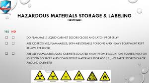 Flammable Liquid Storage Cabinet Location by Laboratory Safety Representatives Chemistry Department Kfupm Izzat