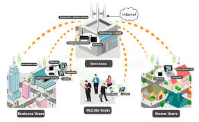Wifi internet providers What You Need to Know About Wifi Technology