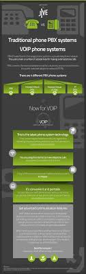The 25+ Best Voip Phone Service Ideas On Pinterest | Hosted Voip ...