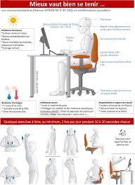surface minimale bureau les bonnes à adopter au travail devant votre bureau à