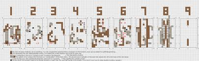 Minecraft Simple House Floor Plans by House Plan Minecraft House Ideas Blueprints Minecraft House Design