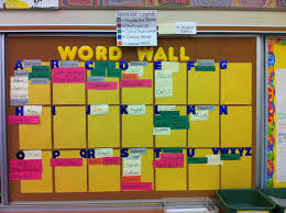 Cross Curricular Word Wall