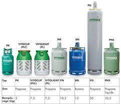 bouteille de gaz consigne prix et tarif gaz en bouteille butane propane ou citerne gpl