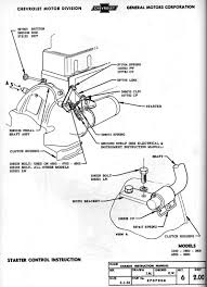 1954 Chevy Truck Engine Diagram - Block And Schematic Diagrams • Chevrolet Silverados New Fourcylinder Engine Delivers Smooth Power Chevy Truck Engine Sizes New Silverado 1500 2016 Motor 1954 Diagram Wiring Portal 1964 Diagrams Vin Decoder Chart Liveable Size Lookeyes 2019 Vs Ram Specs Comparison The 2011 Hd Fullsize Aotribute May Emerge As Fuel Efficiency Leader Reaper Affordable A Hp F Svt Competitor Lineup Pippen Company
