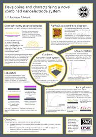 Best 25 Scientific Poster Design Ideas On Pinterest Academic Examples Of Posters