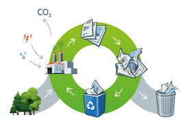 recyclage papier bureau accueil green oi