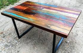Diy Table Legs Ideas Pallet Recent Pipe Dining Furniture