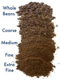 Types Of Coffee Grinds