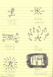 Kanji PictoGraphix Over 1000 Japanese Kanji And Kana Mnemonics