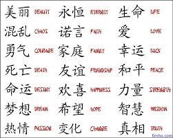 Chinese Language Symbols English