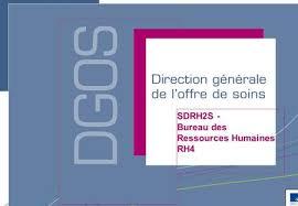 bureau des ressources humaines la politique des ressources humaines à l inserm ppt