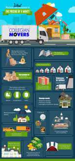 15 Factors That Affect Moving Quotes Infographic - Collegian Movers White Glove Moving New Jersey Company Movers Nj Speedymen 2men With A Truck Tennessee Full Service Van Lines Krebs On Security Burly Sons Moving Storage Llc Queen Creek Arizona Get Quotes Rentals Budget Rental Edmton To Grande Prairie Pro Inc Weight Vs Cubic Feet Estimates Which Is Better 15 Factors That Affect Infographic Collegian Storage Companies Auckland The Smooth Mover When You Rest Rust Moveforward Pinterest Everest Fniture Removal In Newlands Mini Johannesburg