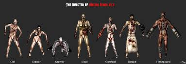 Killing Floor Scrake Support by Image The Infected Of Killing Floor 2 Jpg Killing Floor Wiki