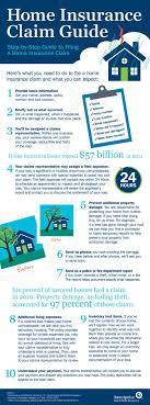 Home Insurance Claim Guide