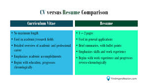 CV Vs. Resume: Difference, Samples, & When To Use Which The Difference Between A Cv Vs Resume Explained And Sayem Faruk Sales Executive Resume Format Elimcarpensdaughterco Cover Letter Cv Sample Mplate 022 Template Ideas And In Hindi How To Write Profile Examples Writing Guide Rg What Is A Cv Between Daneelyunus Whats The Difference