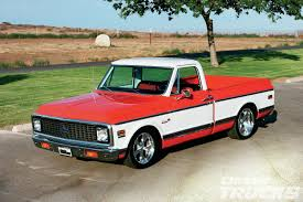 1972 Chevy C10 - On Second Thought - Hot Rod Network 6500 Shop Truck 1967 Chevrolet C10 1965 Stepside Pickup Restoration Franktown Chevy C Amazoncom Maisto Harleydavidson Custom 1964 1972 V100s Rtr 110 4wd Electric Red By C10robert F Lmc Life Builds Custom Pickup For Sema Black Pearl Gets Some Love Slammed C10 Youtube Astonishing And Muscle 1985 2 Door Real Exotic Rc V100 S Dudeiwantthatcom