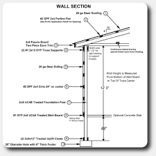 How To Build A Pole Shed Free Plans by Pole Barn Plans