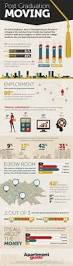 Stacks On Deck Urban Dictionary by 46 Best Infographics Images On Pinterest Infographics Info