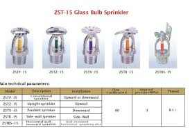 water fighting sprinkler all color of pendent glass bulb