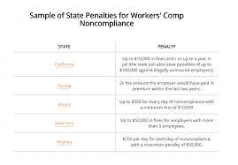 bureau workers comp workers compensation the houston agencies inc