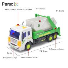 Peradix Model Car Sanitation Vehicle Model ABS Length: 27cm Vehicles ... Meeting Agenda Mplate Rear Loader Garbage Refuse Bodies Manufacturer In Turkey Residential Trash Removal Sherwood Or Pride Disposal Recycling Solid Waste Management Solutions Ppt Video Online Download 1618m3 Hydraulic Lifter Container Hook Lift Truck China Roll Off Dimeions Best Resource Urban Loaders Isuzu 14cbm At Price Ccessions Dump Trucks Chinese 8m3 Compression Car Dimsisdofeng
