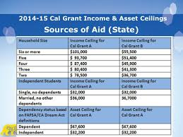 cal grant income ceiling 2017 18 integralbook com