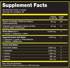 Shock Top Pumpkin Wheat Beer Nutrition by Shock Top Apple Nutrition Nutrition And Dietetics