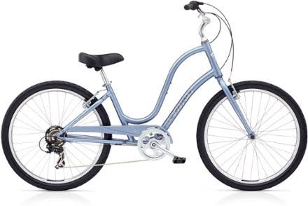 Electra Townie 7D Step-Through Women's Bike