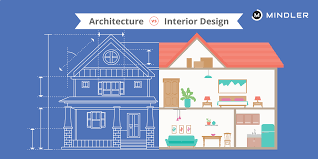 104 Architects Interior Designers Architecture Vs Design What Are The Major Differences Mindler
