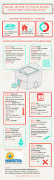Warm Tiles Thermostat Problem by 26 Best Hvac Tips And Warnings Images On Pinterest Plumbing