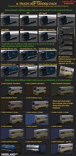 BDF Tandem Truck Pack V95.0 Mod For ETS 2