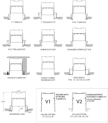 Ceiling Mount Occupancy Sensor Wiring Diagram by Serieshp4 Regressed Options