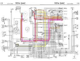 1974 Chevy Truck Wiring Diagram 74 Chevy C10 Wiring Diagram Chevy ...