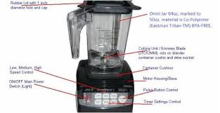 Features And Great Pluses Of Your 3 Hp OMNI Blender