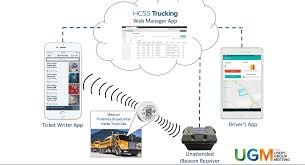 HCSS Trucking Software Eliminates Paper Tickets, Fraud From ... The Wandering Cactus Food Truck Concept On Behance Home Central California Used Trucks Trailer Sales El Trailero Magazine Jordan Inc 1979 Ad Gmc General Motors Pickup Farming Hauling Traveling Getting Started With The Keeptruckin Electronic Logbook App Youtube Paper Transport De Pere Wisconsin Facebook Emblems And Symbols Delivery Service 24 Hours Cargo Symbol Watertown North American Truck Sales Burr Assist Club Deals Forum More