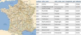 code postal de plaisir liste des villes de en sql csv ou xml