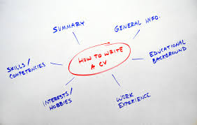 Resume As Word Document Archives - Let's Eat, Grandma   Blog Resume Templates You Can Fill In Elegant Images The Blank I Download My Resume To Word Or Pdf Faq Resumeio Empty Format Pdf Osrvatorioecomuseinet Call Center Representative 12 Samples 2019 Descriptive Essay Format Buy College Paperws Cstruction Company Print Project Manager Cstruction Template Modern Cv Java Developer Rumes Bot On New Or Japanese English With Download Plus Teacher 20 Diocesisdemonteriaorg
