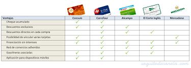 Tarjetas de ahorro de los supermercados ¿cuál elegir