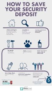 Best 25 College Apartment Necessities Ideas On Pinterest