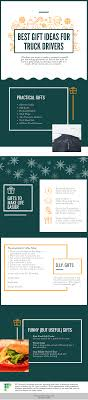 Gifts For Truckers - Practical, Perfect Gifts, DIY Ideas & More - EZ ... How Much Do Cross Country Truck Drivers Make Best Image By State Infographics Archives Billy Bobs Repair Tire Much Money Do Truck Drivers Make Driver Success Pay Tmc Transportation 7 Tips For Surving The Relationship Hardships In A Trucking Career Tow Average Salary 2018 Uber Vs Lyft Which Is Better For Riders And Women Equal Roadmaster School