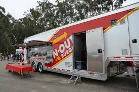 Pin By Kat´s Meow On In N Out Burger | Pinterest | Burgers Vernan Kee Eat Your Heart Out Food Truck In N Out Burger Truck Drivers Best 2018 The Ultimate Guide To Hacking Innout Menu Pin By Kats Meow On N Pinterest Burgers At Wedding 4 Elizabeth Anne Designs Blog Delivery Truck Sthbound Inrstate 5 Flickr As My Adventure Unfolds Planning Our First Block Party Food Fun And Community A Viking In Laa Boardwalk Didjaeat Addict Katy Perry Goes Big Ordering The Golden Globes Eater La