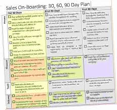 90 Day Business Plan Template First 30 60 Days