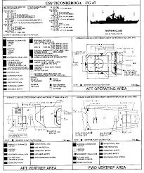 shipboard aviation facilities resume navy shipboard aviation facilities resume 28 images fm 1 564