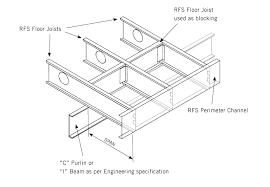 Ceiling Joist Span Table Nz by Floor Joist Span Tables Nz Carpet Vidalondon