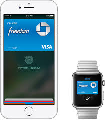 Apple Pay Tips – MacOS Tips